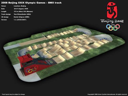 2008Olympic_Track.jpg